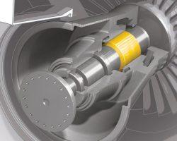turbine-oils